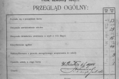 Strona-tytułowa-arkusza-ocen-uczennic-z-roku-szkolnego-1913-14