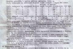 31a-Raport-oficera-wywiadu-Szeling---Drwal-za-okres-6.02.1944-do-6.03