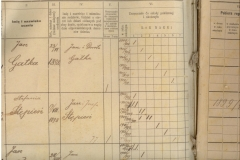 Strona-tytulowa-metryki-szkoly-w-Zadusznikach-oraz-fragment-strony-ze-spisem-uczniow-urodzonych-w-1898-r.-od-roku-szkolnego-1904-5-b